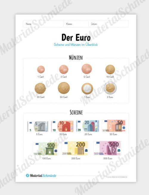 Materialpaket: Geld & Euro - Überblick