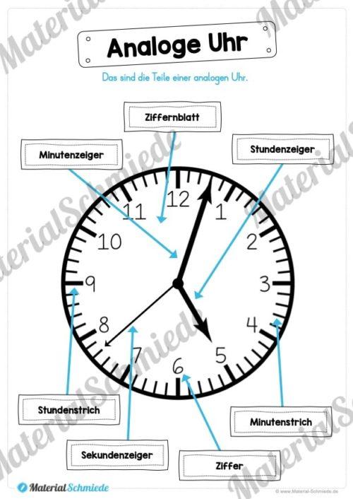 Uhr und Uhrzeit kennenlernen (beschriftete Uhr)