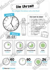 Uhr kennenlernen