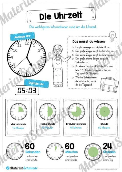 Uhr und Uhrzeit kennenlernen (Die Uhrzeit)