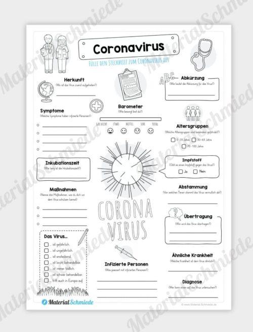 Steckbrief Coronavirus